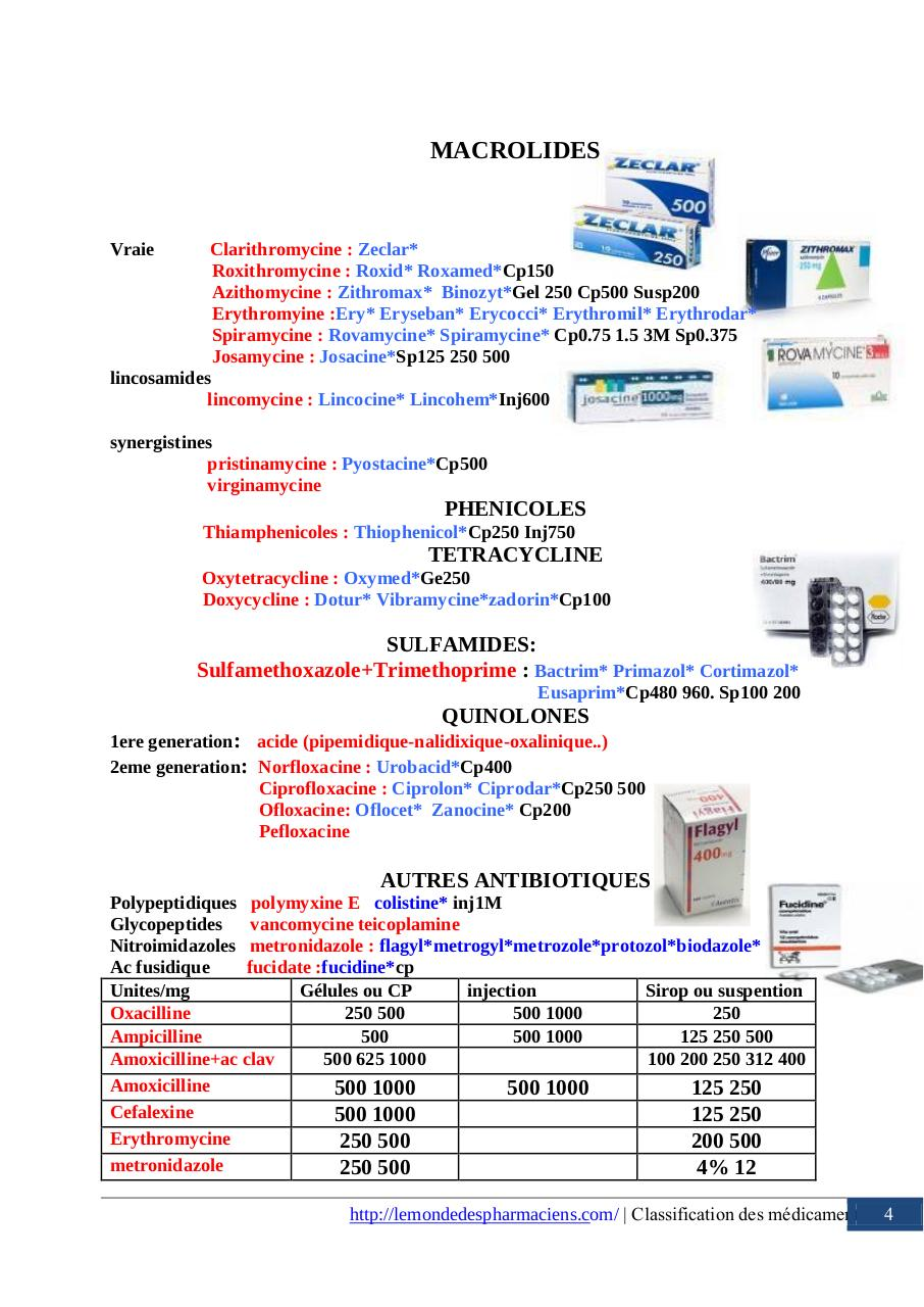 classification des médicaments.pdf - page 4/28