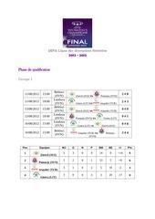 uefa women schampions league 2012 2013
