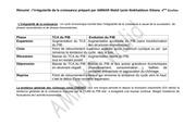 resume irregularite