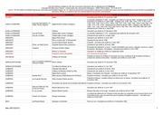 Fichier PDF mh07
