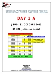 structure open poitiers poker club 2013