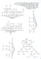 Fichier PDF arbretableausynthe 768 s