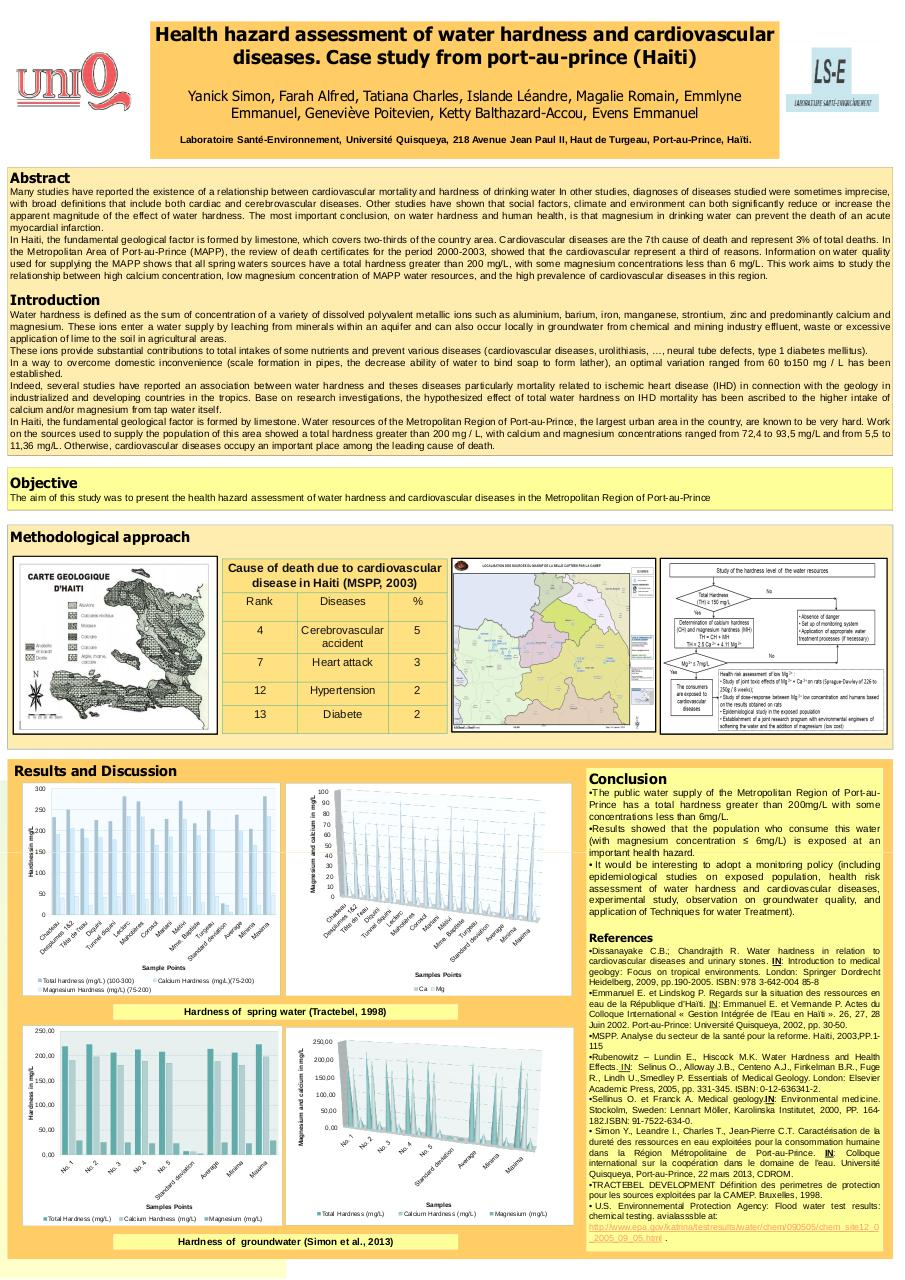 Aperçu du document Health hazard assessment of water hardness.pdf - page 1/1