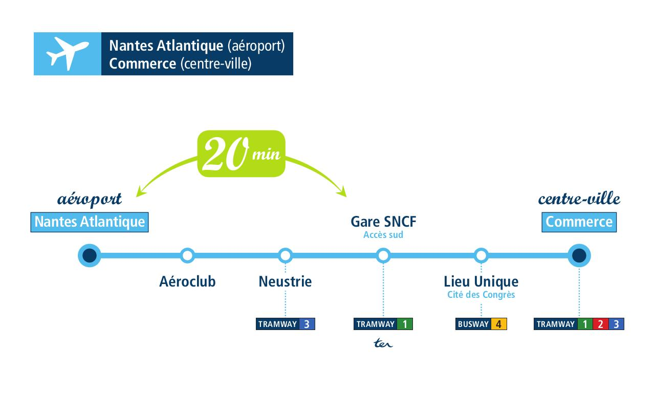 Aperçu du document Plan de la navette aéroport - 2010 (1).pdf - page 1/1