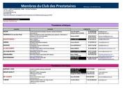 club des prestataires listemembres novembre2013