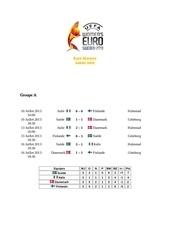 euro feminin 2013