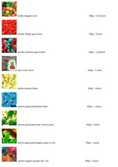 Fichier PDF haribo dragibus soft 100g copy