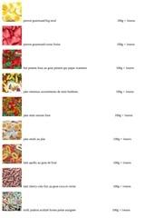 Fichier PDF pierrot gourmand big oeuf 100g copy