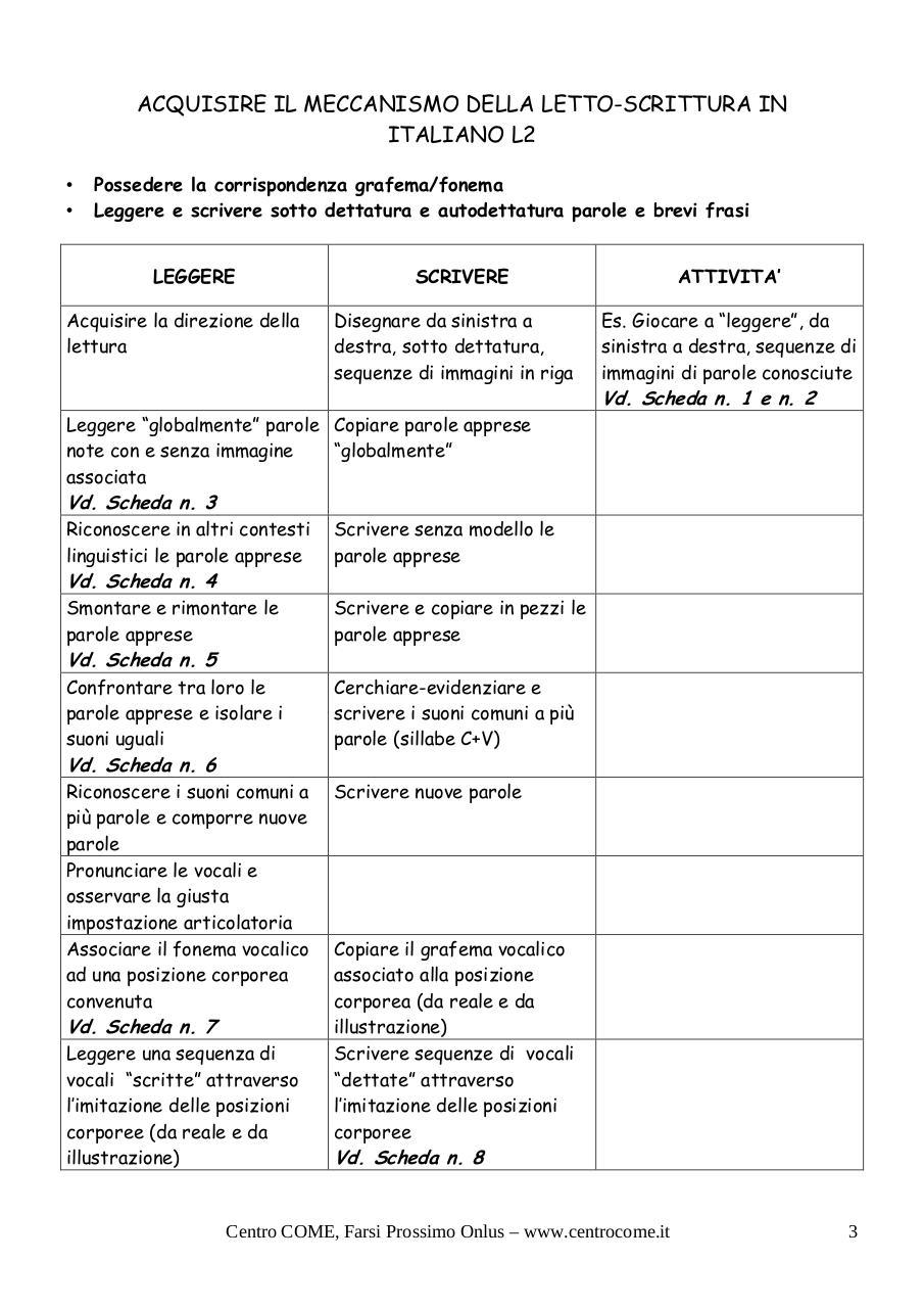 Imparare A Leggere E Scrivere In Italiano L2 Par Come Imparare A