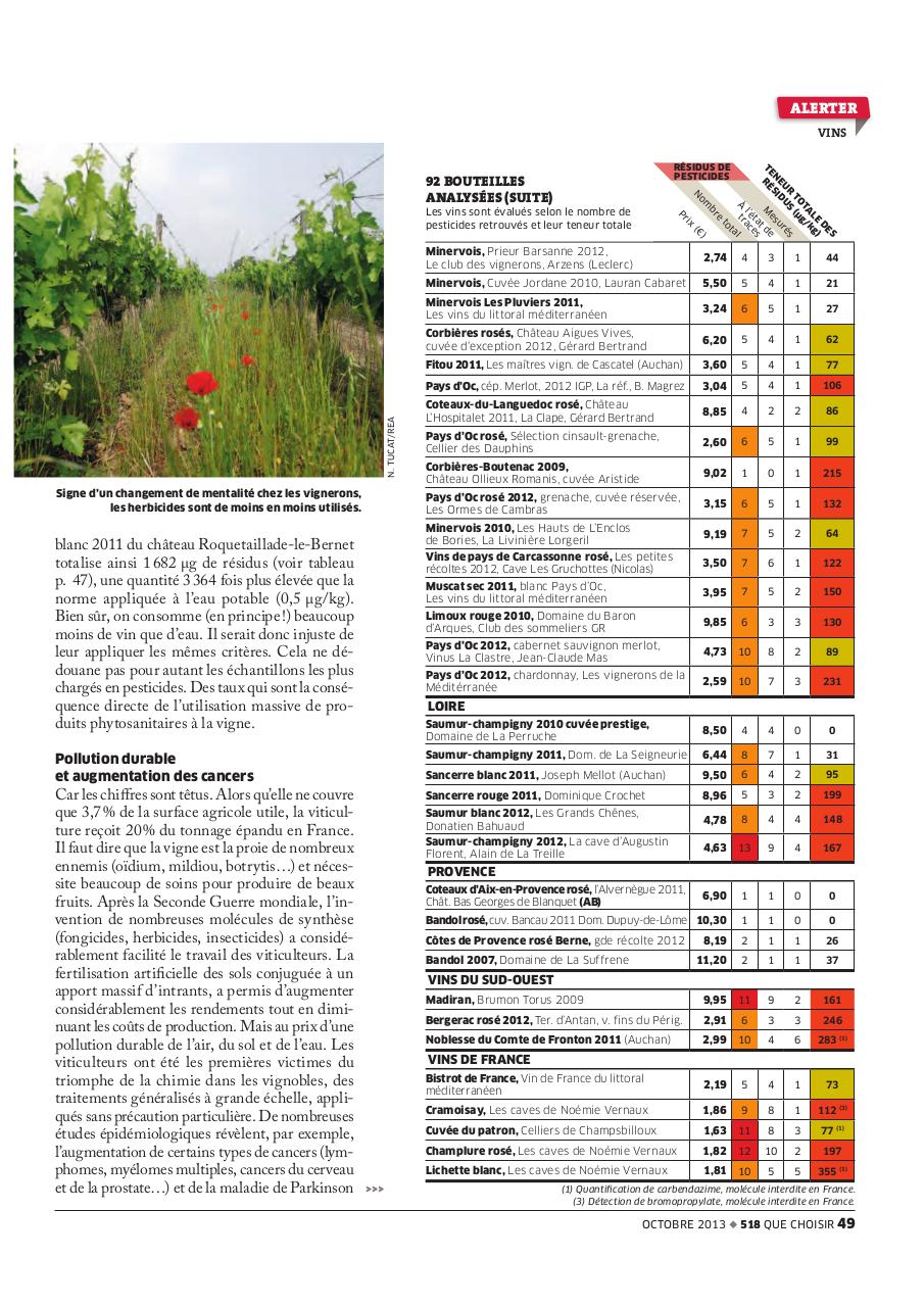 Aperçu du document Pesticides dans le vin 518.pdf - page 4/5