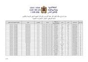 crmef liste candidats admis ecrit primaire