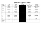 planning 2013 2014 semaine noel