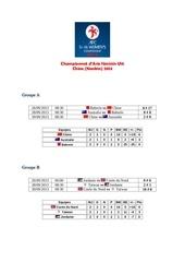 championnat d asie feminin u16 2013
