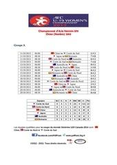 Fichier PDF championnat d asie feminin u19 2013