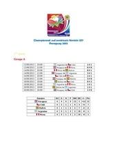championnat sud americain feminin u17 2013