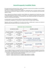 Info syndicale n°12 - ACCORDS CONTRACTUELS.pdf - page 4/8