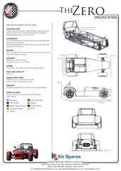 Fichier PDF portrait zero dimensions