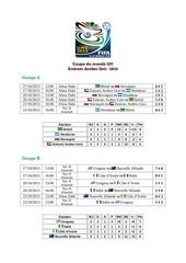coupe du monde u17 2013