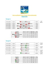 coupe intercontinentale de beach soccer 2013