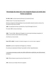 chronologie 1 marine et ines