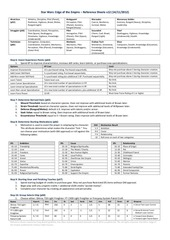 SW-EotE-Reference-Sheets.pdf - page 2/19