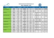 tarifs hiver 2013 14 pour les adherentsde amicale fsjpst djerba