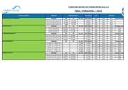 tarifs hiver 2013 14 pour les adherentsde amicale fsjpst mehdia