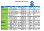 tarifs hiver 2013 14 pour les adherentsde amicale fsjpst sousse