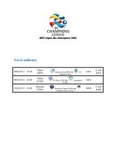 afc ligue des champions 2013