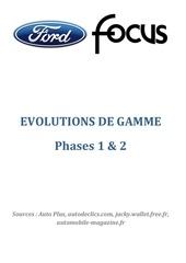 Fichier PDF gamme