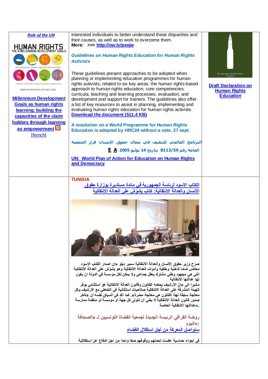 AIHR-IADH-Human rights Press Review- 2013.12.11.pdf - page 4/12
