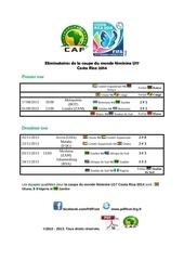 caf eliminatoires de la coupe du monde feminine u17 2014