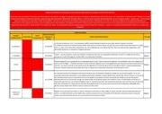 Fichier PDF chantillons mauvaises appreciations restos genevois