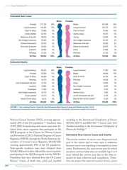 cancer statistics 2010.pdf - page 4/24