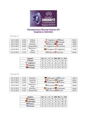championnat d europe feminin u17 2013 2014