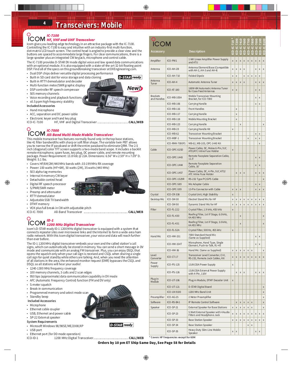 untitled - DXEngineering-Fall_2013_Catalog_Complete Book pdf