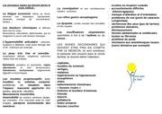 plaquette symptomes 2014