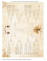 Fichier PDF arbre genealogique portrait