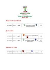 coupe du monde des clubs 2013