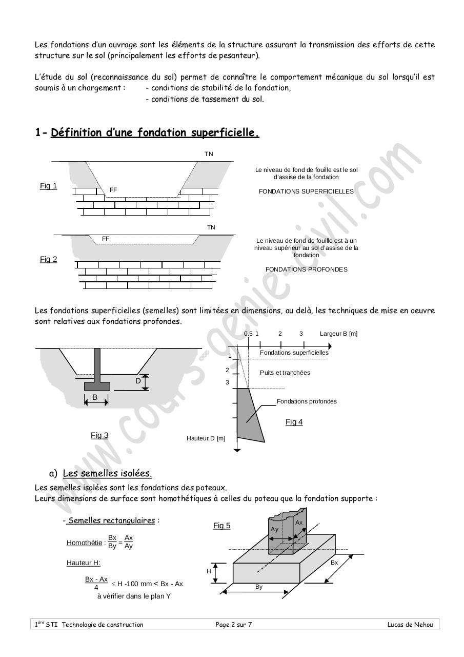 Coursfond1 fondations superficielles par frederic cours fondations pdf fichier pdf for Cours de construction pdf