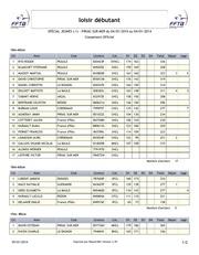 classement loisir debutant final pdf