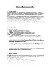 Fichier PDF resume musique du monde