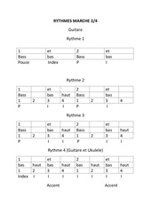 Fichier PDF rythmes marche 1