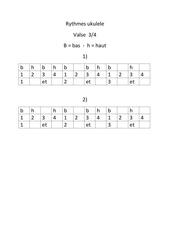 Fichier PDF rythmes ukulele valse