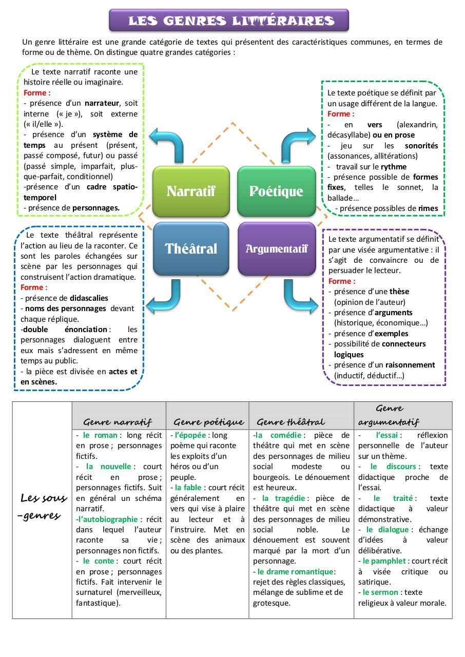 Dissertation philo la raison et le reel image 5