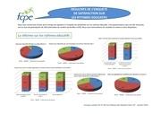 Fichier PDF resultats enquete fcpe janvier 2014