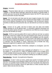 Fichier PDF acrophylla wuelfingi