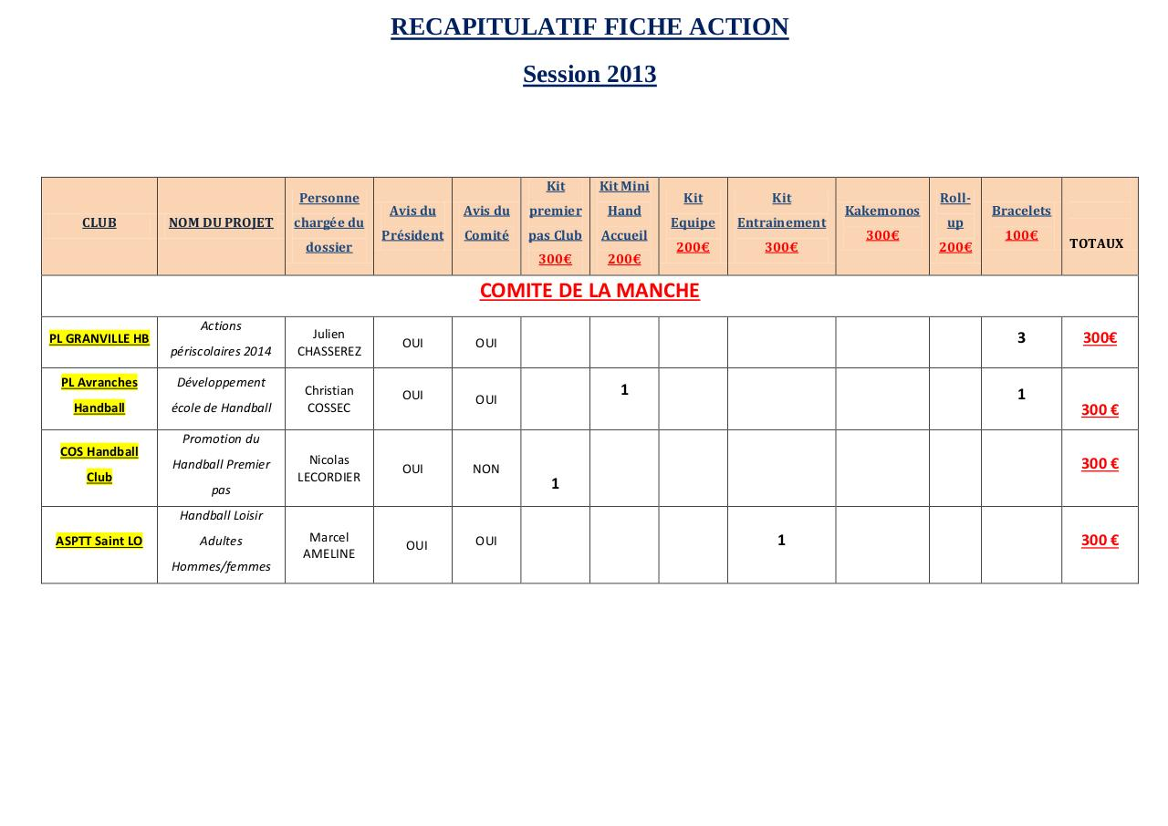 FICHES_ACTIONS TERRITORIALES 2013.pdf - page 1/3