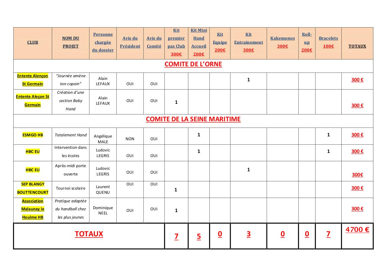 FICHES_ACTIONS TERRITORIALES 2013.pdf - page 3/3