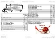 offre pl yb 16 janvier 2014